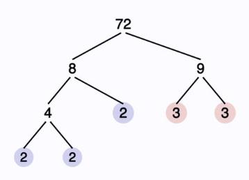 math worksheet : math worksheets multiplication chart  math wo : Calculator Math Worksheets