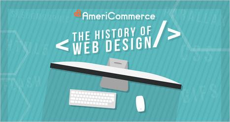 Infografía: Historia del diseño web- | COMUNICACIONES DIGITALES | Scoop.it