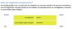 Content Curation competentieprofielen - HowardsHome | Digitale Curator | Scoop.it