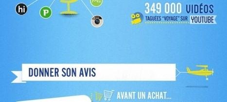 Tourisme : Influence des réseaux sociaux sur les voyages - WebLife | Médias sociaux et tourisme | Scoop.it