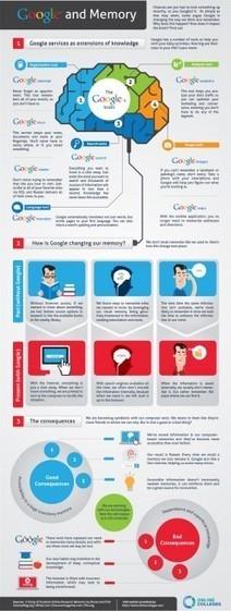 [Infographie] En 13 ans, Google a remplacé votre cerveau! | w3sh.com | Community management, Social média management | Scoop.it