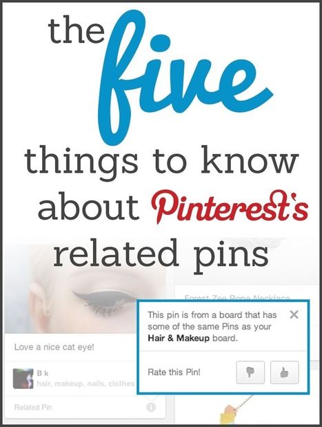 5 Things To Know About Related Pins For Your Pinterest Strategy - Tailwind Blog: Pinterest Analytics and Marketing Tips, Pinterest News - Tailwindapp.com | Pinterest Power | Scoop.it