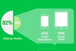 4Q13 Email Trends and Benchmarks - MarketingProfs.com (subscription) | email | Scoop.it