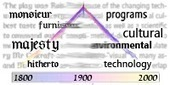 Stochastic Model for the Vocabulary Growth in Natural Languages | Natural Language processing | Scoop.it