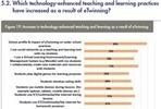 La repercusión de eTwinning en el aprendizaje del alumnado | Recursos didácticos y materiales para la formación del profesorado. Servicio de Innovación y Formación del Profesorado | Scoop.it