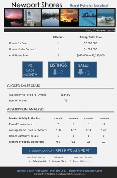 How's the Real Estate Market in Newport Shores Newport Beach, April, 2016? | Newport Beach Real Estate | Scoop.it