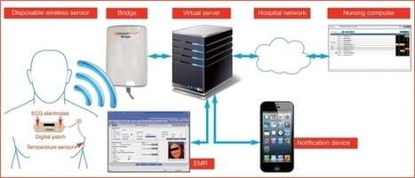 UK hospital testing vital signs wearable patch SensiumVitals   Digital for Pharma   Scoop.it