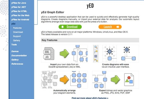 yEd - Graph Editor | Elementary Technology Education | Scoop.it