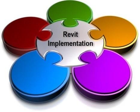 Revit Implementation Puzzle - 5 Basic Planned Investments   BIM Competency   Scoop.it