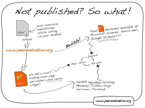 Not published? So what! | Publishing | Scoop.it