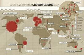 Henri Verdier Blog: Le crowdfunding va-t-il sauver l'économie américaine ?   FutureMedia   Scoop.it