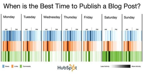 How to find the suitable time to publish your blog posts for Maximum Exposure and Traffic | Public Relations & Social Media Insight | Scoop.it