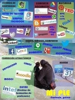 Integrar las redes en mi PLE. | Contenidos educativos digitales | Scoop.it