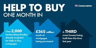 2,000 Help to Buy mortgages approved in just four weeks | #ShareTheFacts | Becket Economics | Scoop.it