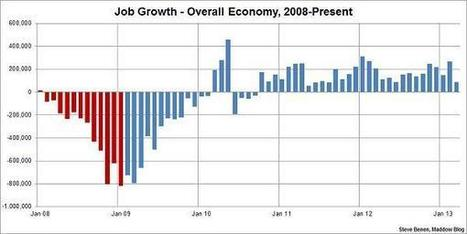 Job totals stumble to 10-month low | Crap You Should Read | Scoop.it