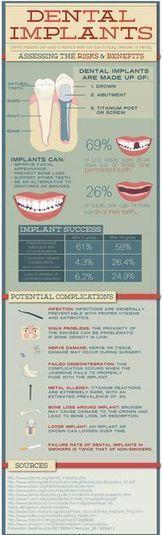 Sedation Dentistry | Prisma Dental | Cosmetic Dentistry | Scoop.it