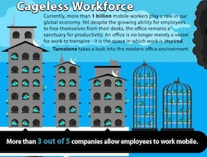 The Mobile Worker: Infographic | Office Environments Of The Future | Scoop.it
