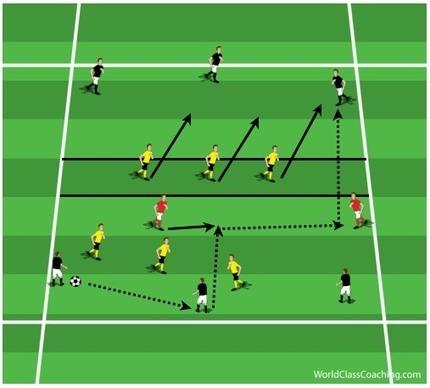 Coaching the 4-2-3-1 Training Games | Coaching the 4-2-3-1 | Scoop.it