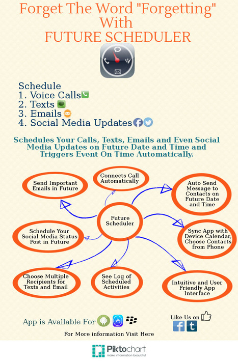 Future Scheduler Infographic | Future Scheduler - Now Schedule Your Calls, Texts, Emails and Social Updates | Scoop.it