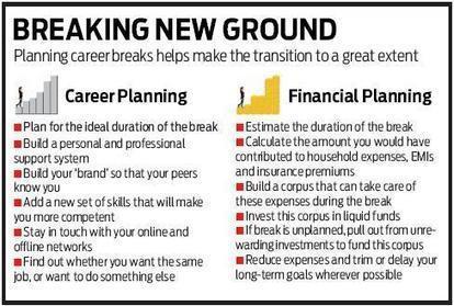 outlookmoney.com   Make Your Break Work For You   Career Break   Scoop.it