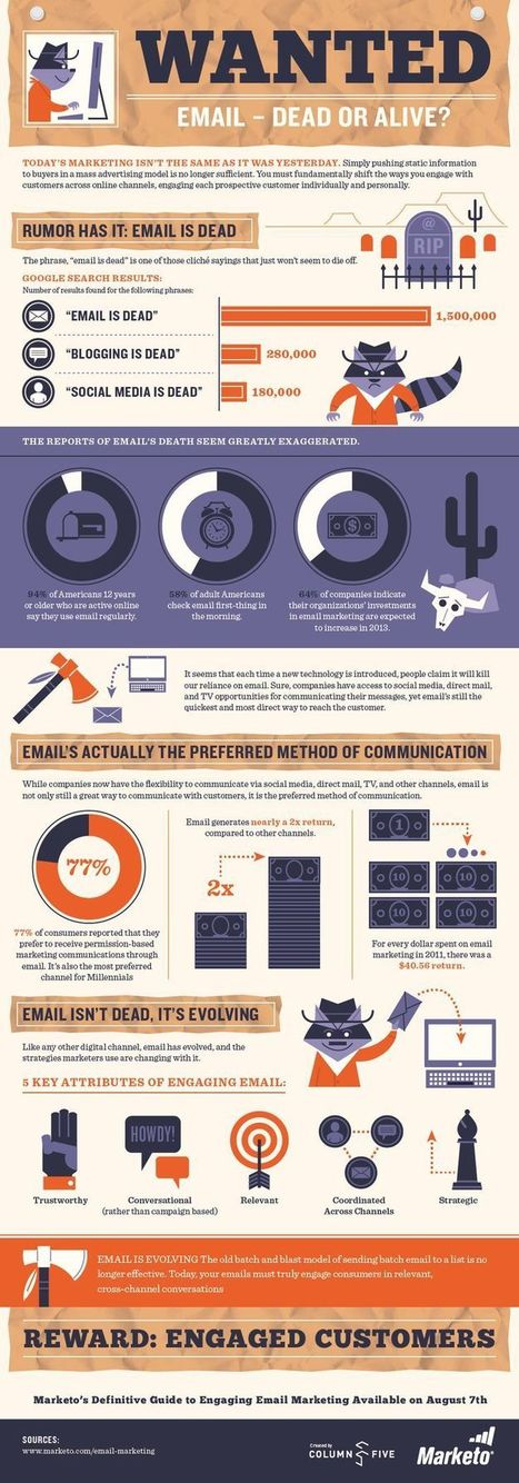 Digital Infographics | Email Marketing Nuggets | Scoop.it