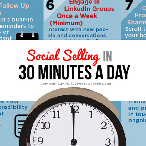 Social Selling In 30 Minutes a Day [INFOGRAPHIC] | Google Plus and Social SEO | Scoop.it