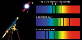 Michael Jacksun   Spectroscopy for VCE   Scoop.it