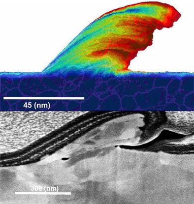 Waves, folds and plastic flow: detecting the first signs of wear on metal surfaces | Computational Fluid Dynamics | Scoop.it