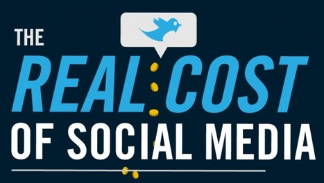 Infographic: The Real Cost Of Social Media | Social Media ROI and KPIs | Scoop.it