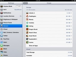 Strategically Clean Up Your iPad | INFORMATIQUE 2013 | Scoop.it