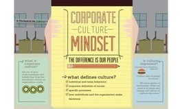 What do you want your corporate culture to look like? | Offsite Events | Scoop.it