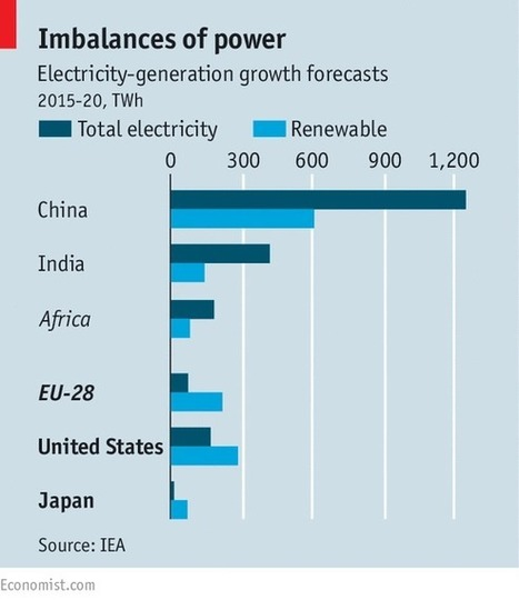 Wind and solar advance in the power war against coal   The Solar Ascent   Scoop.it