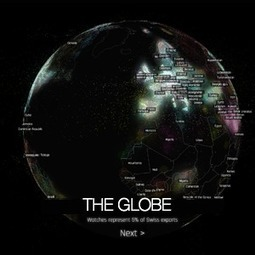 The Globe of Economic Complexity | Edgar Analytics & Complex Systems | Scoop.it