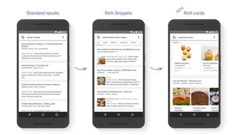 Google introduit les 'Rich Cards' ('Cartes Enrichies') dans ses résultats de recherche | Référencement Naturel on-site | Scoop.it
