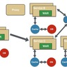 PDG Web Development