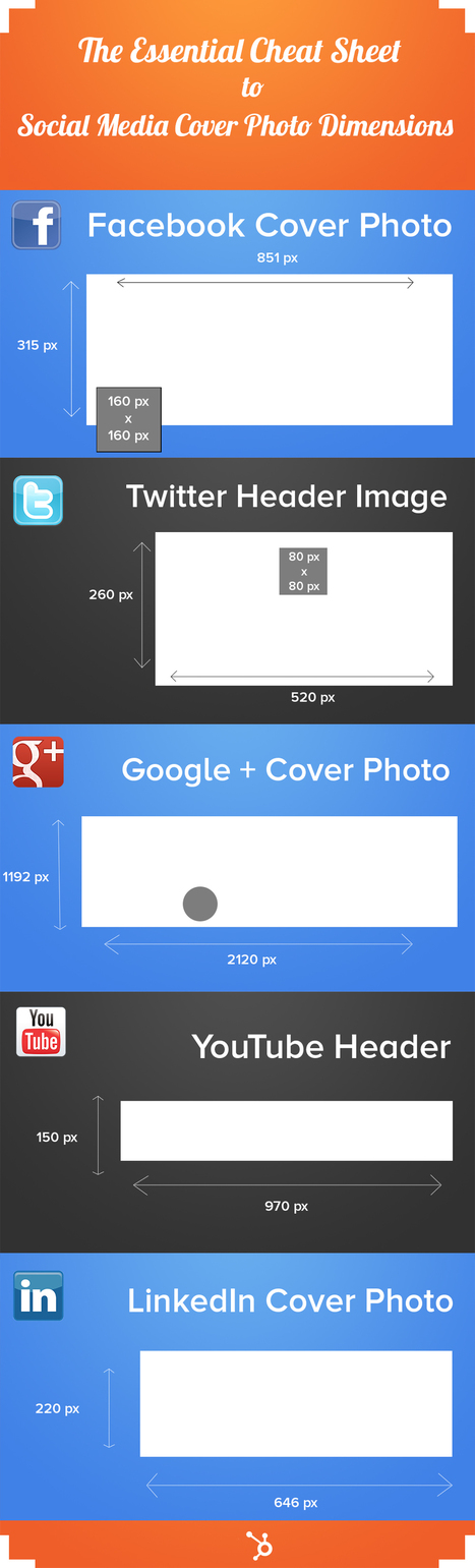 The Essential Cheat Sheet for Social Media Cover Photo Dimensions [+ Pre-Sized Templates] - HubSpot | Social Media, Marketing and News | Scoop.it