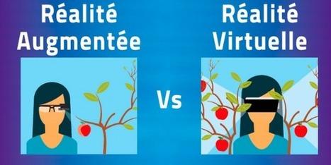 Quelles différences entre réalité augmentée, virtuelle et mixte ? | Réalité augmentée, technologies, usages pédagogiques | Scoop.it