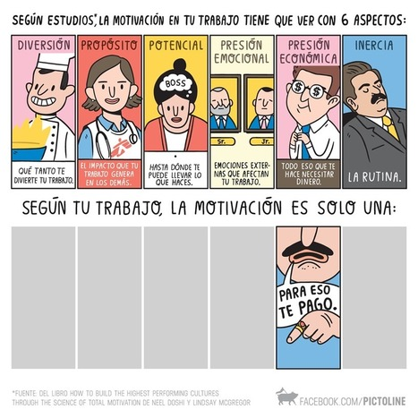 Clases de Periodismo | Pictoline: Lo visual se vuelve épico para que la información atrape al lector | COMUNICACIONES DIGITALES | Scoop.it