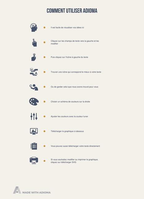 Adioma un nouvel outil pour créer des infographies rapidement et facilement | Formation multimedia | Scoop.it