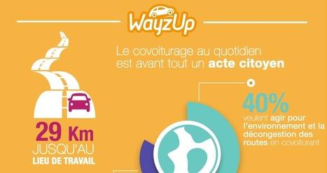 Qui sont les nouveaux covoitureurs domicile-travail ? l Ze Village. [Infographie de WayzUp] | Mobilités | Scoop.it
