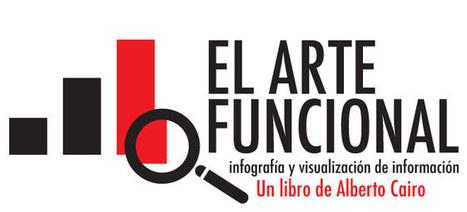 El arte funcional - Infografía y visualización de información | Aprendizajes 2.0 | Scoop.it
