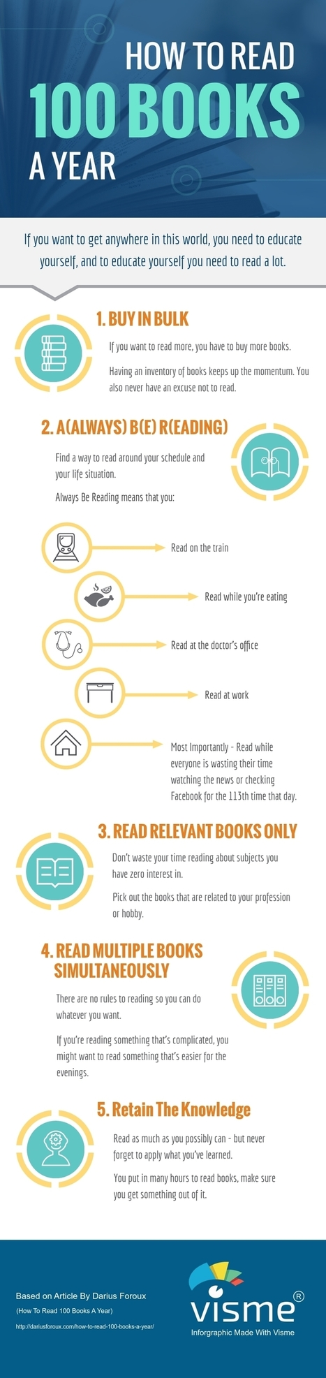 How To Read 100 Books A Year (infographic) - Darius Foroux   Reading adventures   Scoop.it