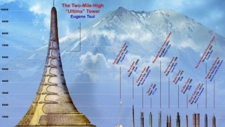 Two-mile high termite nest proposed to counter the population challenge | Virtual Worlds | Scoop.it