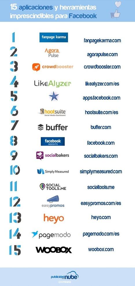 15 herramientas y aplicaciones imprescindibles para Facebook #infografia #infographic #socialmedia | Educacion, ecologia y TIC | Scoop.it