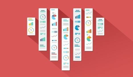 El contenido interactivo cautiva a consumidores y marketeros | Educación, tecnología y aprendizaje | Scoop.it