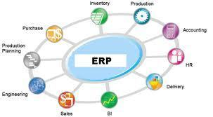 Five Quantifiable Business Benefits of ERP for SMEs | My Favorites | Scoop.it