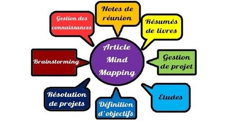 8 façons d'exploiter la puissance du mind mapping au quotidien ! | Sociologie du numérique et Humanité technologique | Scoop.it