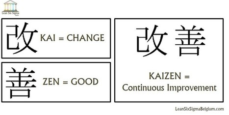 What is Kaizen - Lean Six Sigma Belgium | Lean Six Sigma, Lean Startup & Agile Skills | Scoop.it