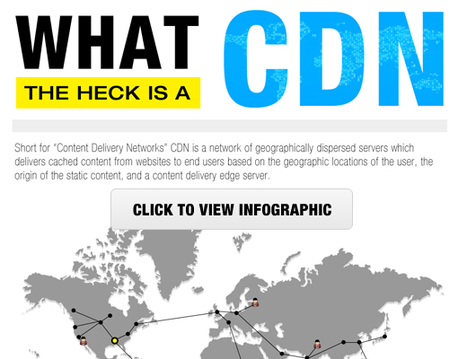 Why You Need a CDN for your WordPress Blog? @wpbeginner | Digital-By-Design | Scoop.it