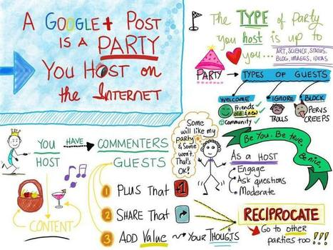 Grow Your Reach with Google+ Content Marketing - CT Social | Fundraising technology | Scoop.it